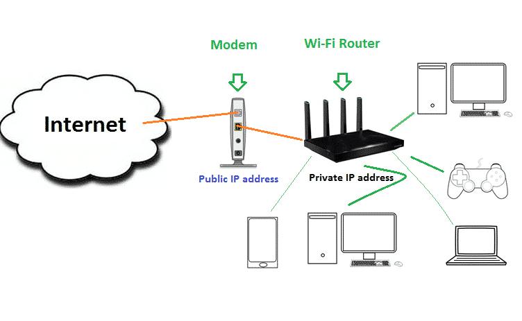 https://pctempo.b-cdn.net/wp-content/uploads/2021/05/Router-wifi-it-5.png