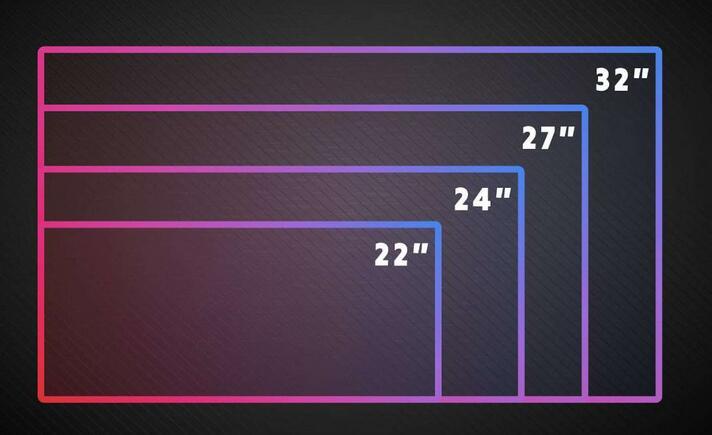 Dimensioni Monitor